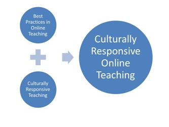 Culturally Responsive Online Teaching